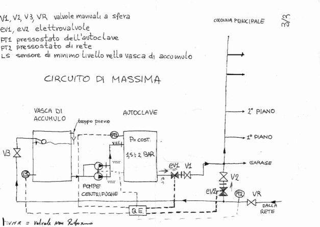 Schema Autoclave Per Acqua Potabile
