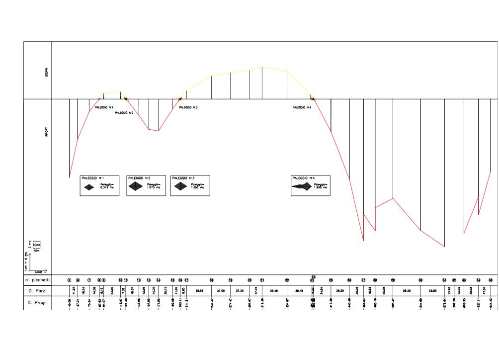 diagramma delle masse fabrizio martini