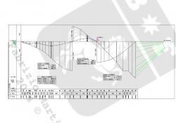 diagramma dei cantieri professore fabrizio martini